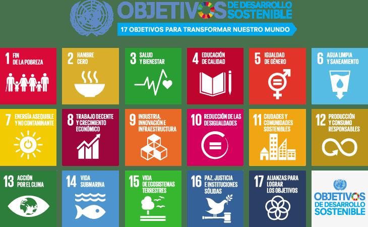 Foto Qué son los 17 Objetivos de Desarrollo Sostenible y la Agenda 2030